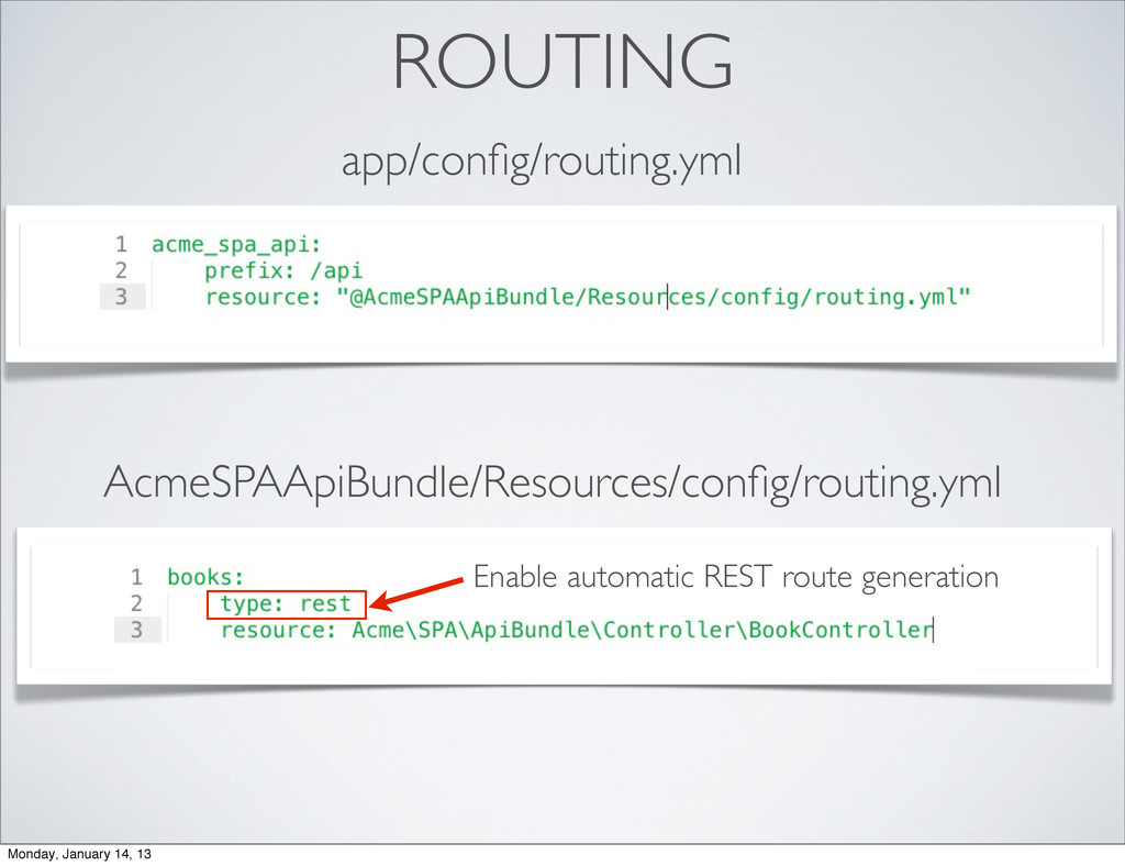 ROUTING app/config/routing.yml AcmeSPAApiBundle/...