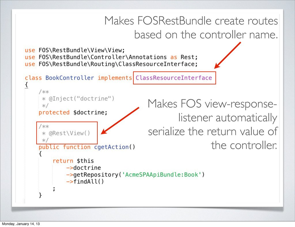 Makes FOSRestBundle create routes based on the ...