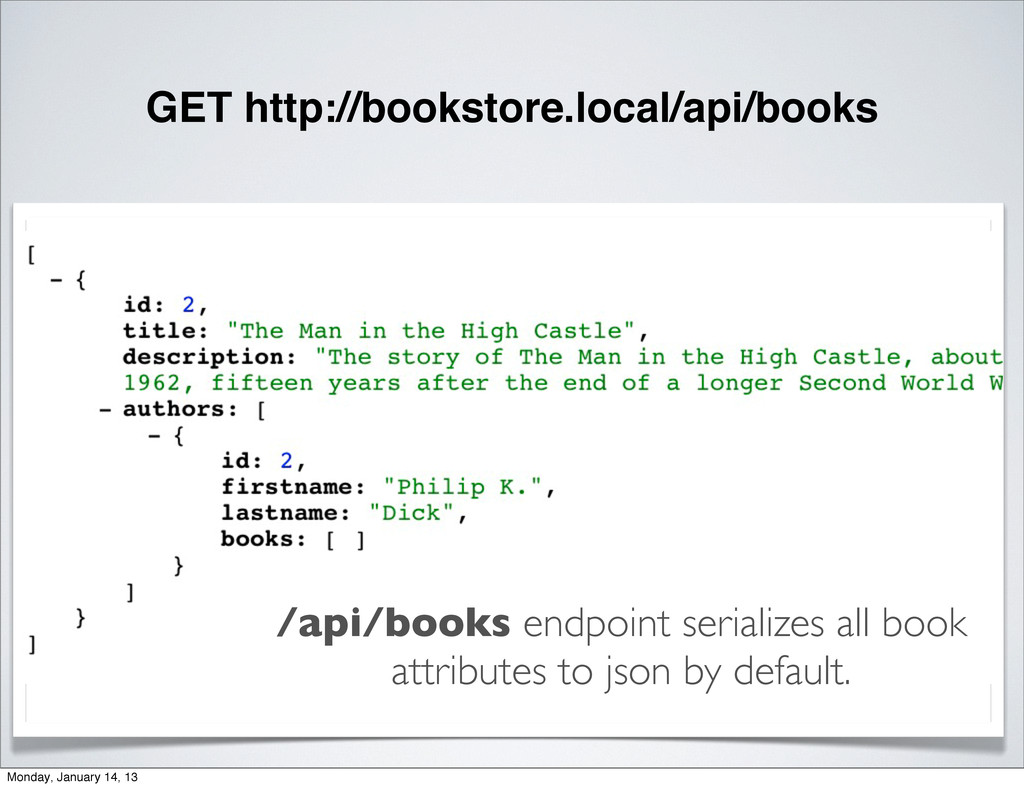 GET http://bookstore.local/api/books /api/books...