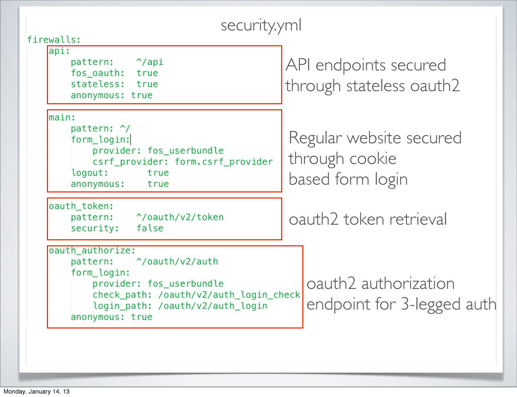 API endpoints secured through stateless oauth2 ...