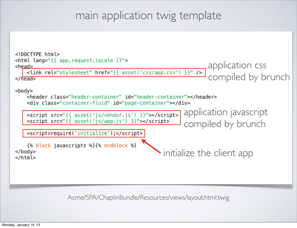 main application twig template Acme/SPA/Chaplin...