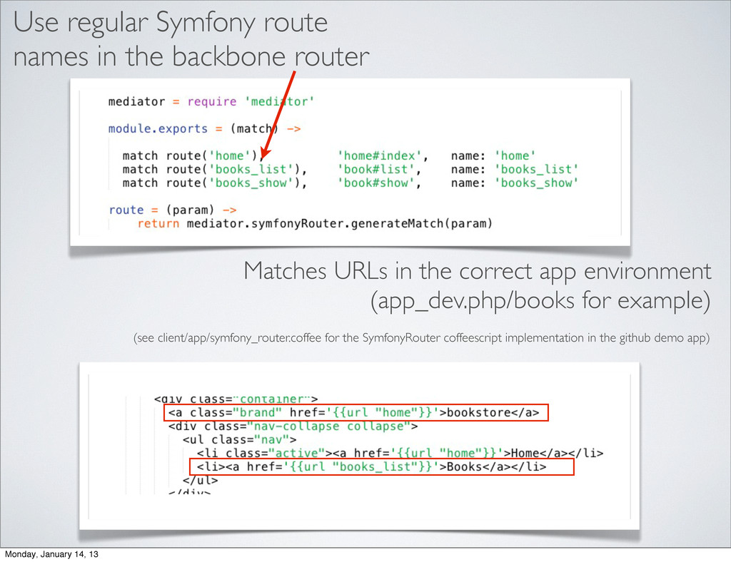 Use regular Symfony route names in the backbone...