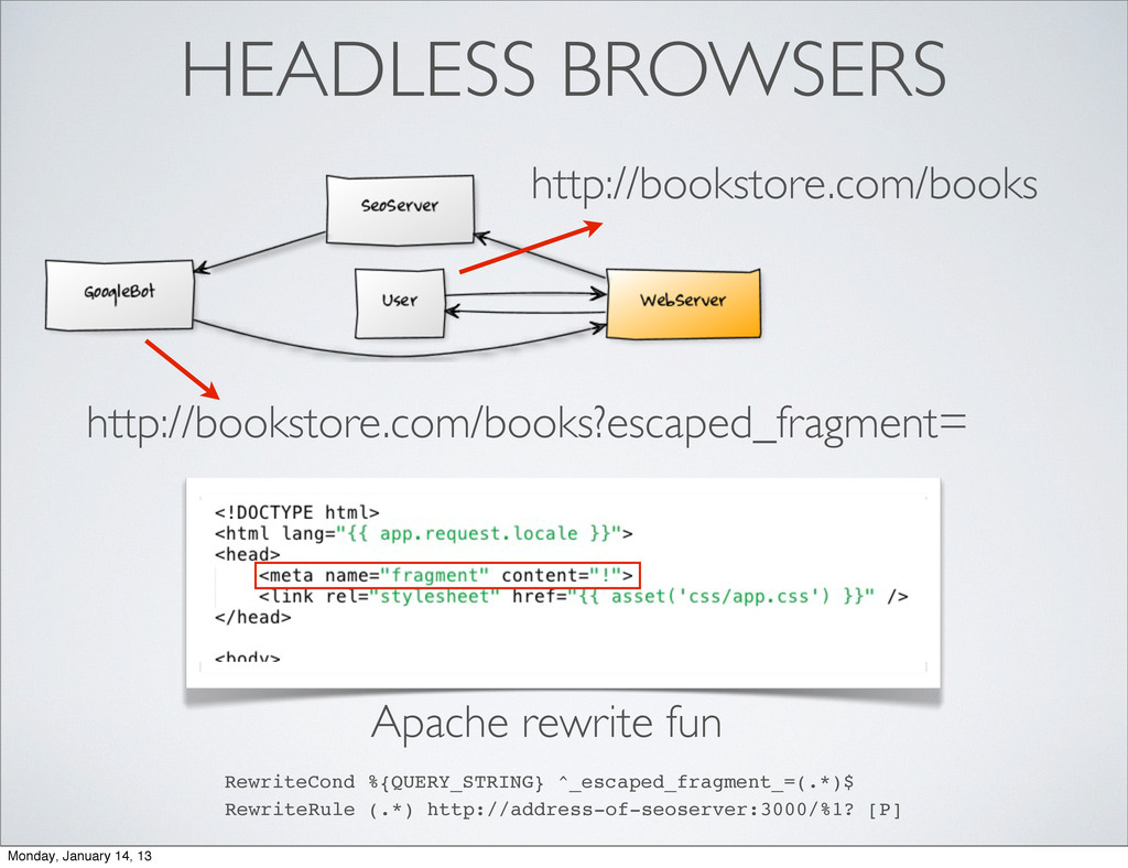 HEADLESS BROWSERS http://bookstore.com/books ht...