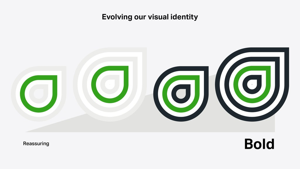 Bold Reassuring Evolving our visual identity