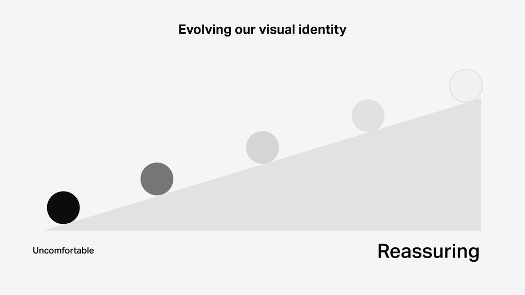 Reassuring Uncomfortable Evolving our visual id...