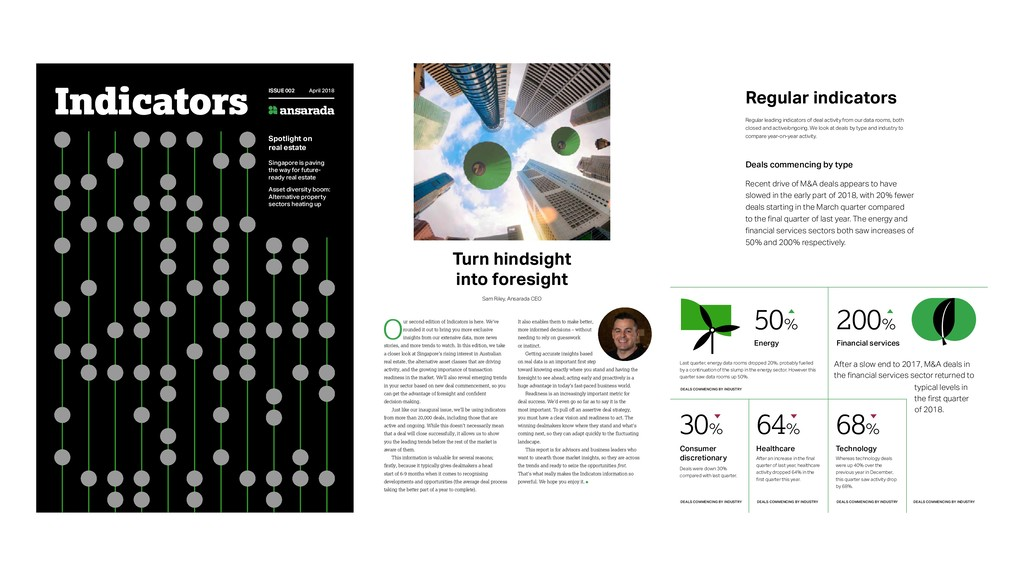 Indicators ISSUE 002 April 2018 Spotlight on re...