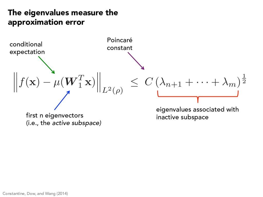 Poincaré constant eigenvalues associated with i...