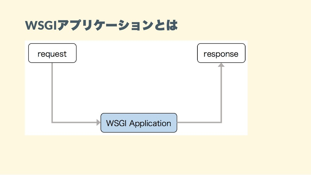WSGI アプリケーションとは