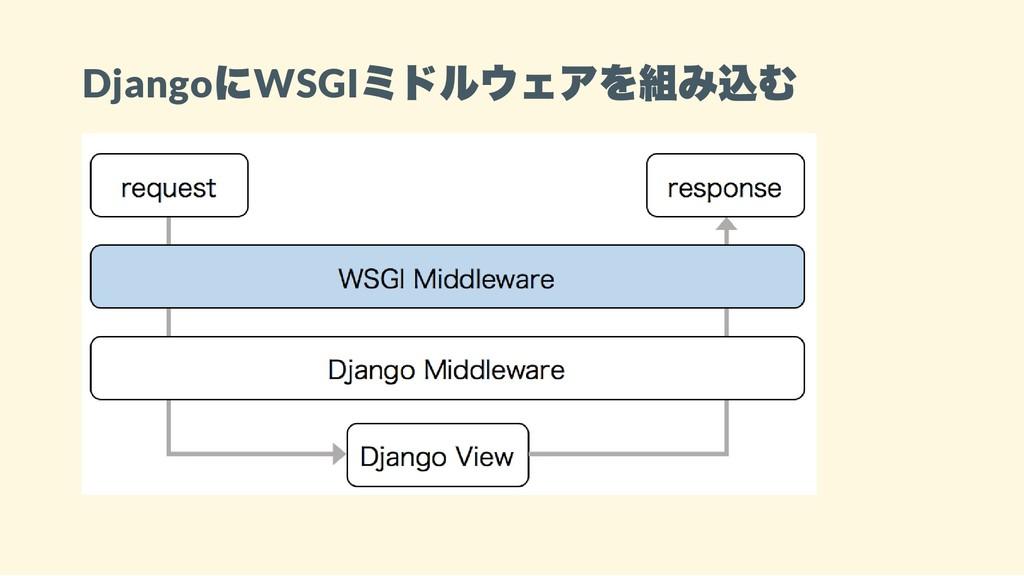 Django にWSGI ミドルウェアを組み込む