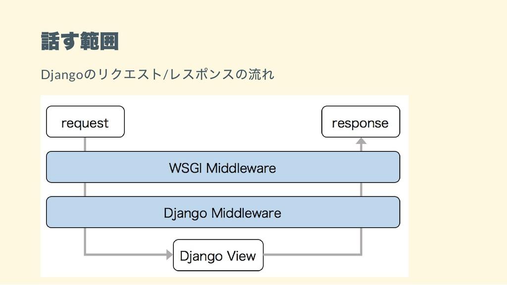 話す範囲 Django のリクエスト/ レスポンスの流れ