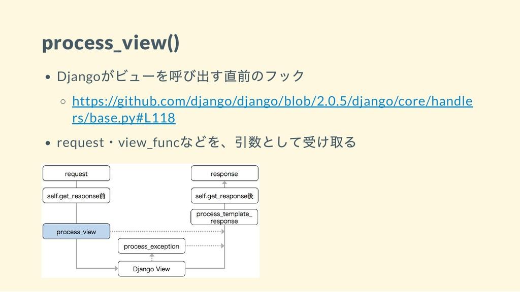 process_view() Django がビューを呼び出す直前のフック https://g...