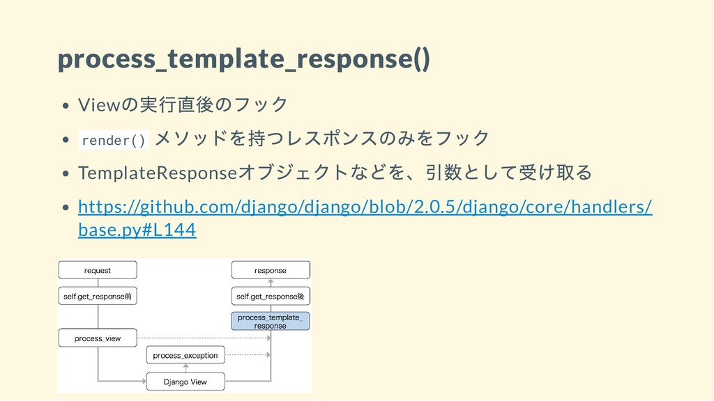 process_template_response() View の実行直後のフック rend...