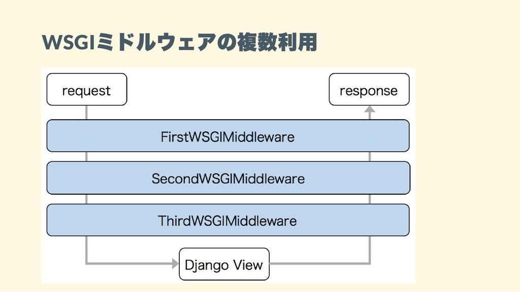 WSGI ミドルウェアの複数利用