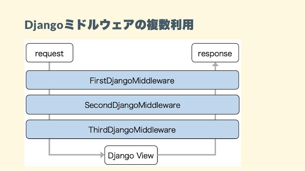 Django ミドルウェアの複数利用