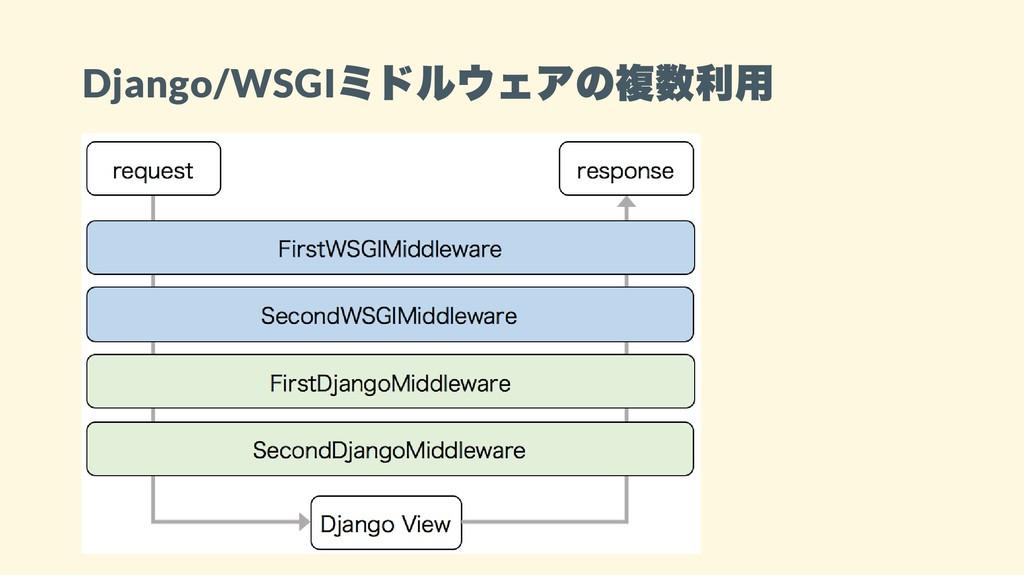 Django/WSGI ミドルウェアの複数利用