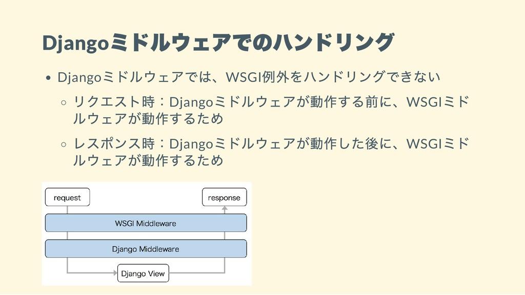 Django ミドルウェアでのハンドリング Django ミドルウェアでは、WSGI 例外をハ...