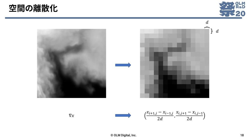 空間の離散化 © OLM Digital, Inc. 18 ∇ +1, − −1, 2 , ,...