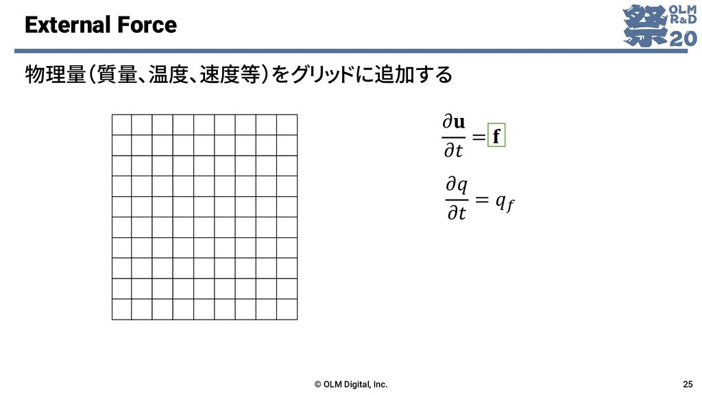 External Force 物理量(質量、温度、速度等)をグリッドに追加する © OLM D...