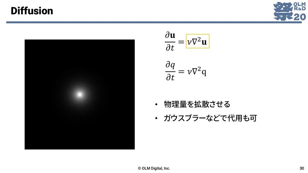 Diffusion • 物理量を拡散させる © OLM Digital, Inc. 30 • ...