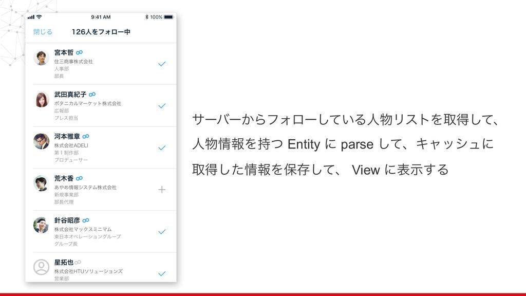 αʔόʔ͔ΒϑΥϩʔ͍ͯ͠ΔਓϦετΛऔಘͯ͠ɺ ਓใΛͭ Entity ʹ pars...