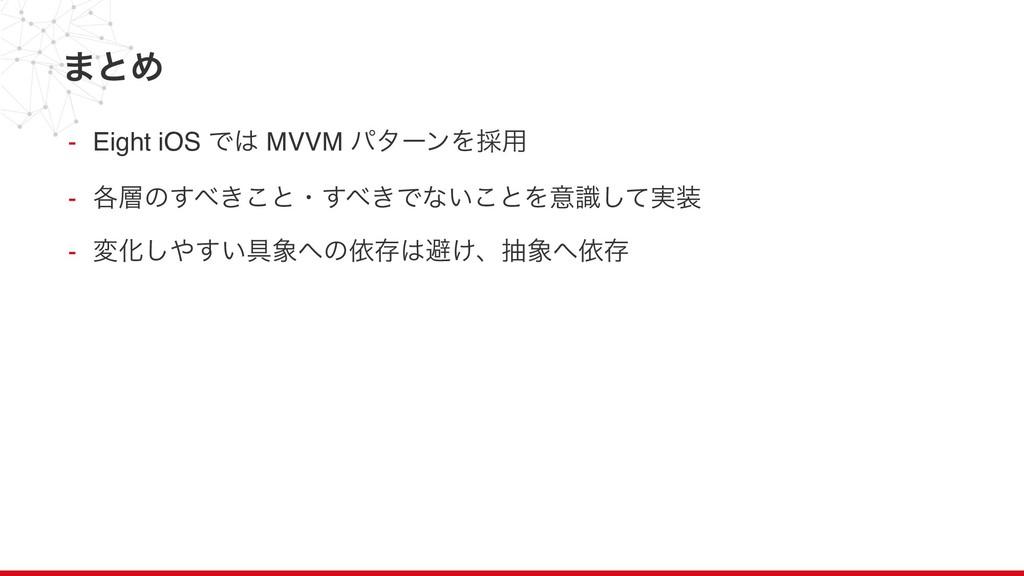 ·ͱΊ - Eight iOS Ͱ MVVM ύλʔϯΛ࠾༻ - ֤ͷ͖͢͜ͱɾ͖͢Ͱ...