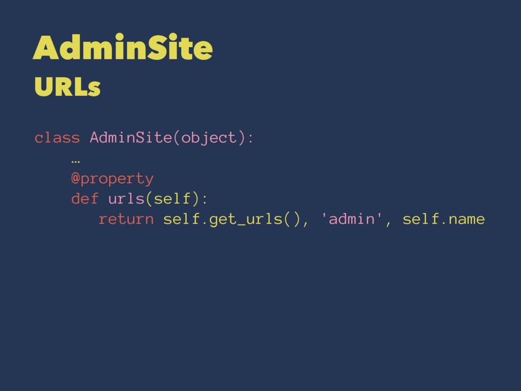 AdminSite URLs class AdminSite(object): … @prop...