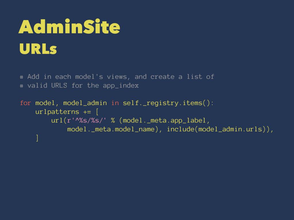 AdminSite URLs # Add in each model's views, and...