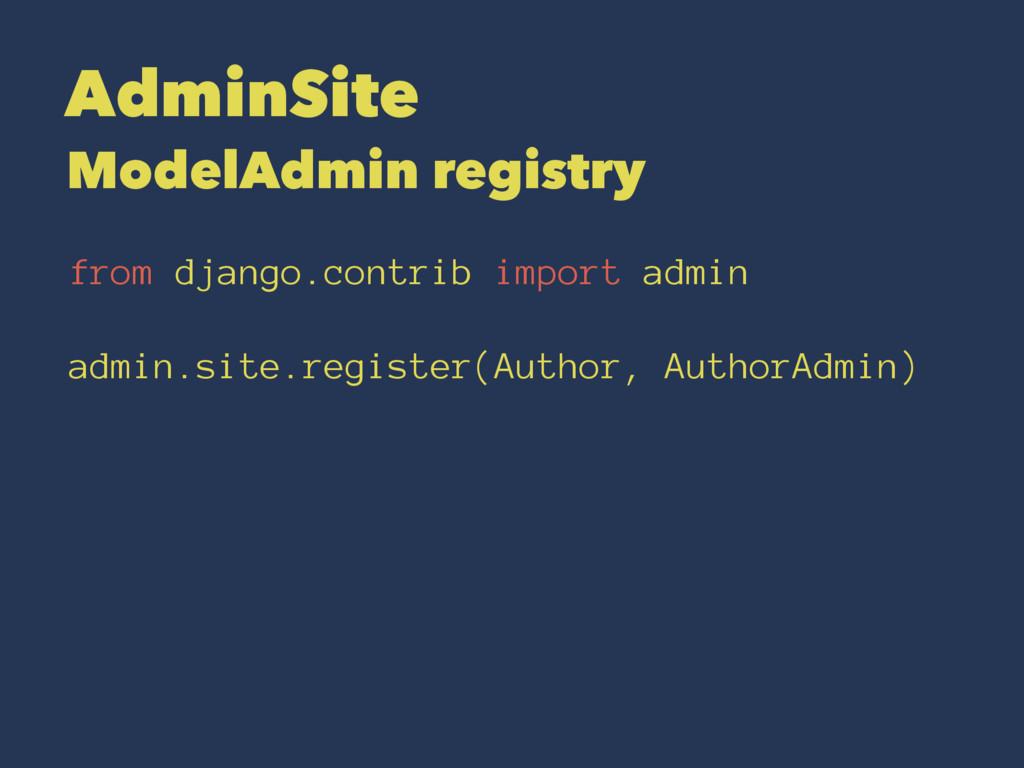 AdminSite ModelAdmin registry from django.contr...
