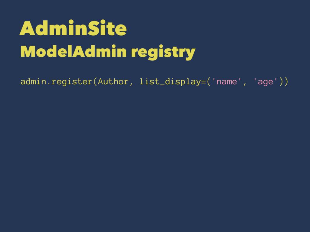 AdminSite ModelAdmin registry admin.register(Au...