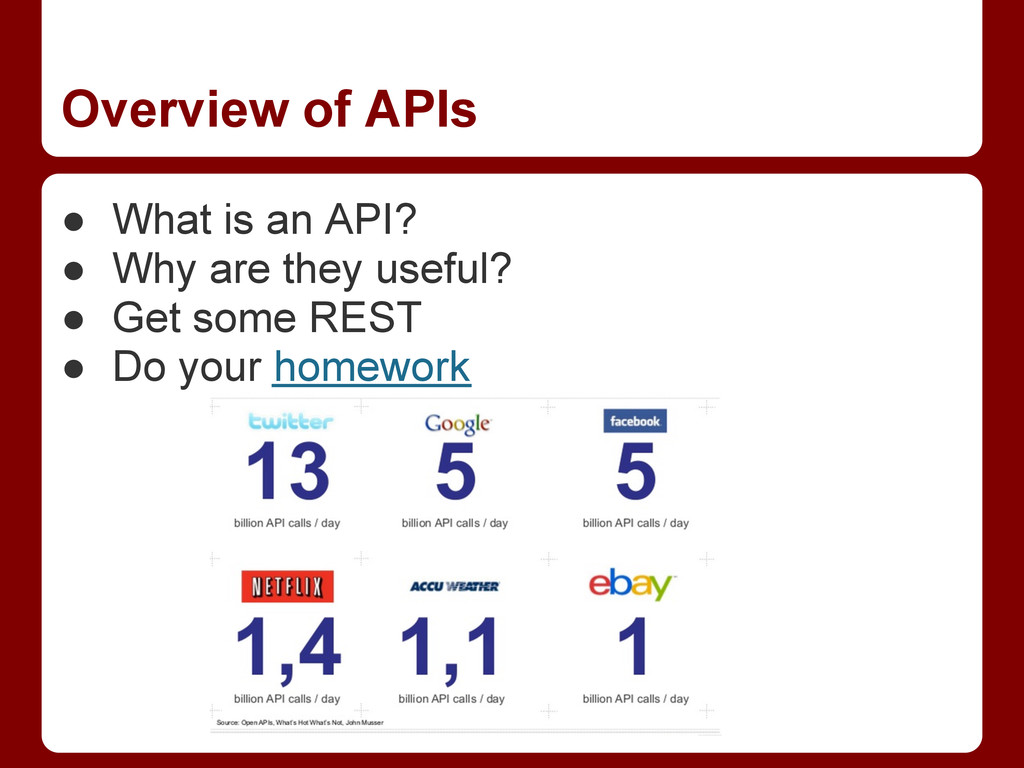 Overview of APIs ● What is an API? ● Why are th...