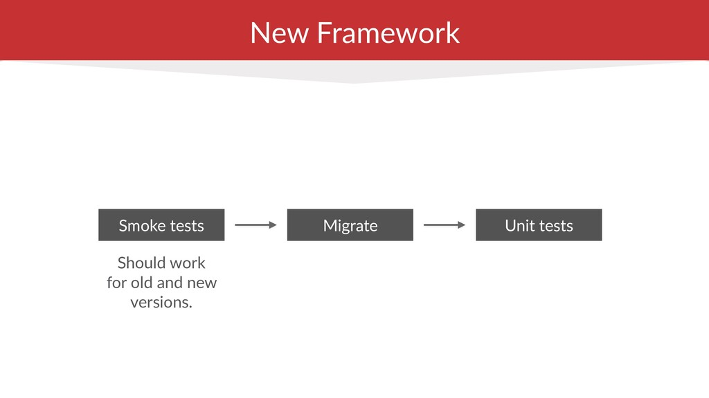New Framework Smoke tests Migrate Should work ...