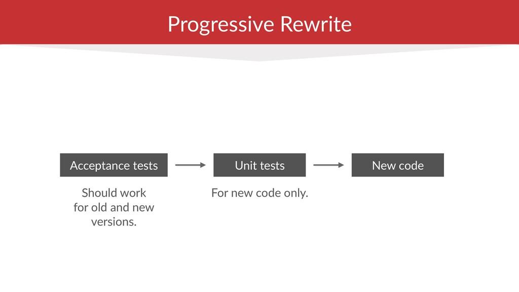 Progressive Rewrite For new code only. Acceptan...