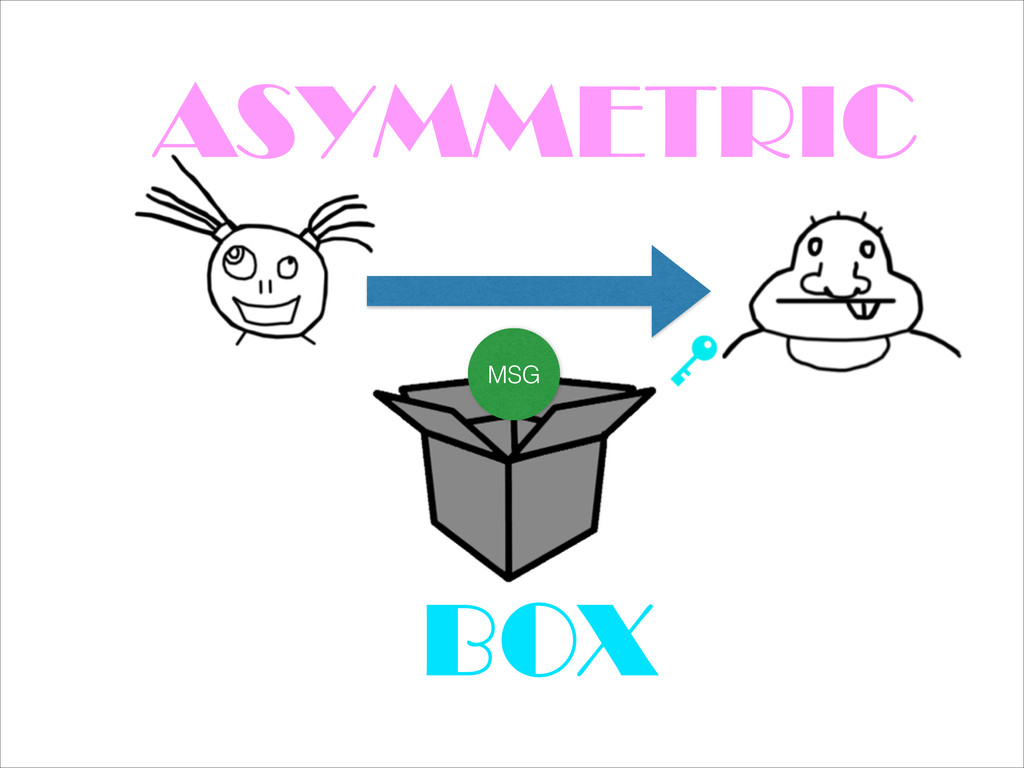 ASYMMETRIC MSG BOX