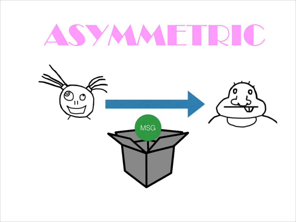 ASYMMETRIC MSG