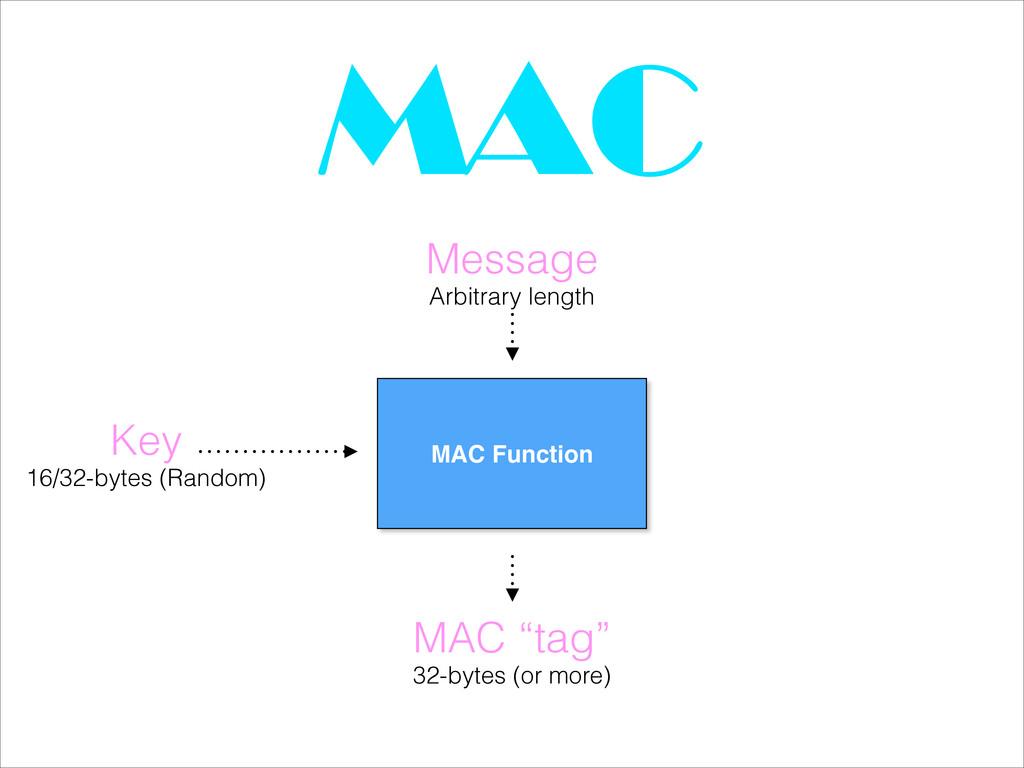 MAC Message MAC Function Arbitrary length Key 1...
