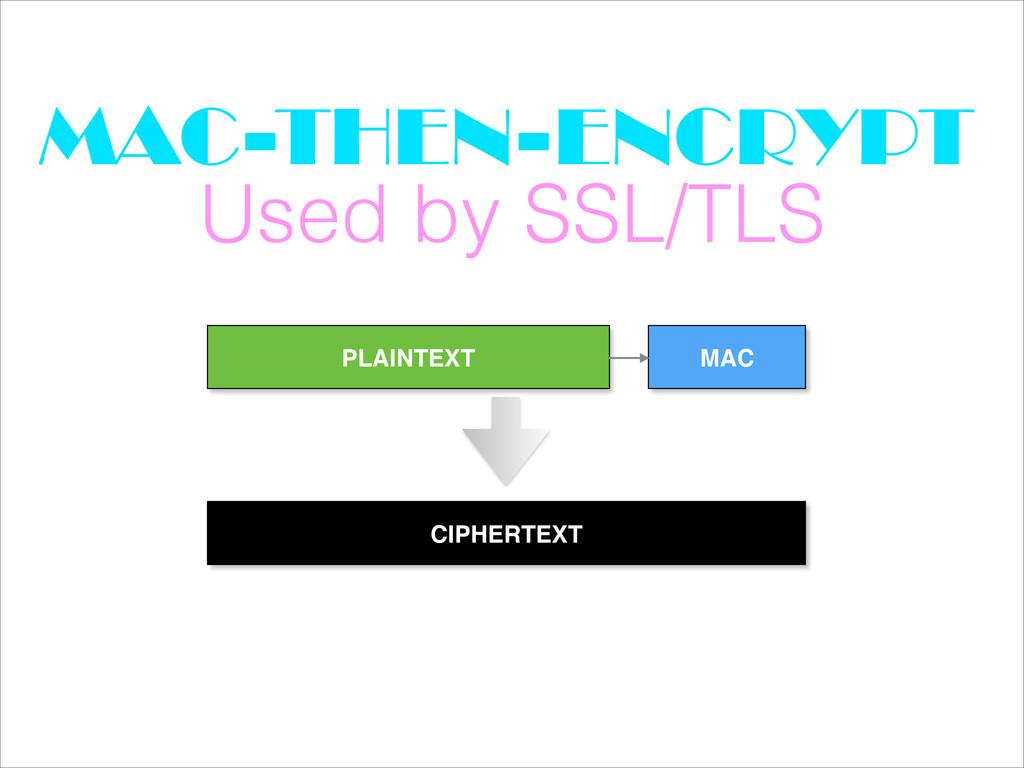 MAC-THEN-ENCRYPT PLAINTEXT CIPHERTEXT MAC Used ...