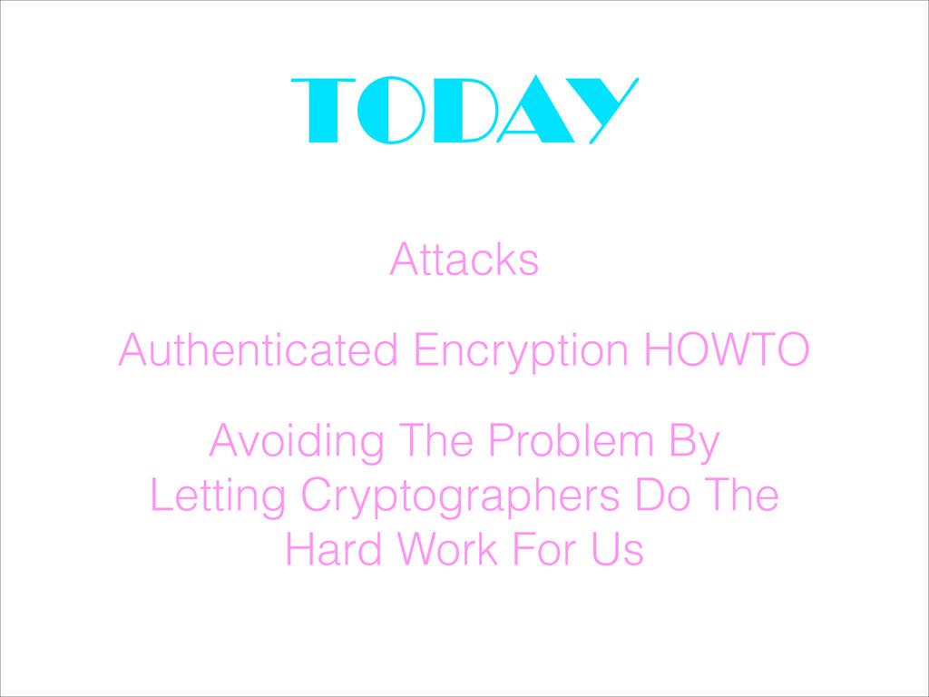 Authenticated Encryption HOWTO TODAY Attacks Av...