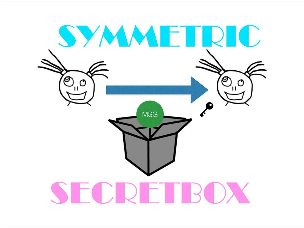SYMMETRIC MSG SECRETBOX