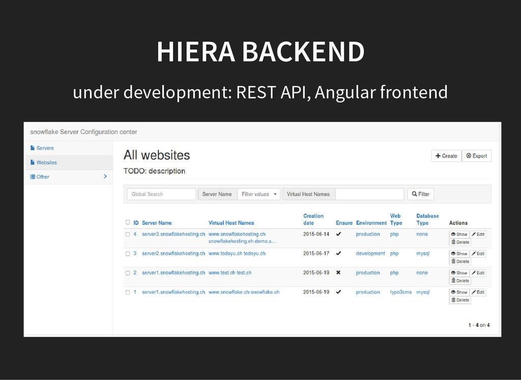 HIERA BACKEND under development: REST API, Angu...