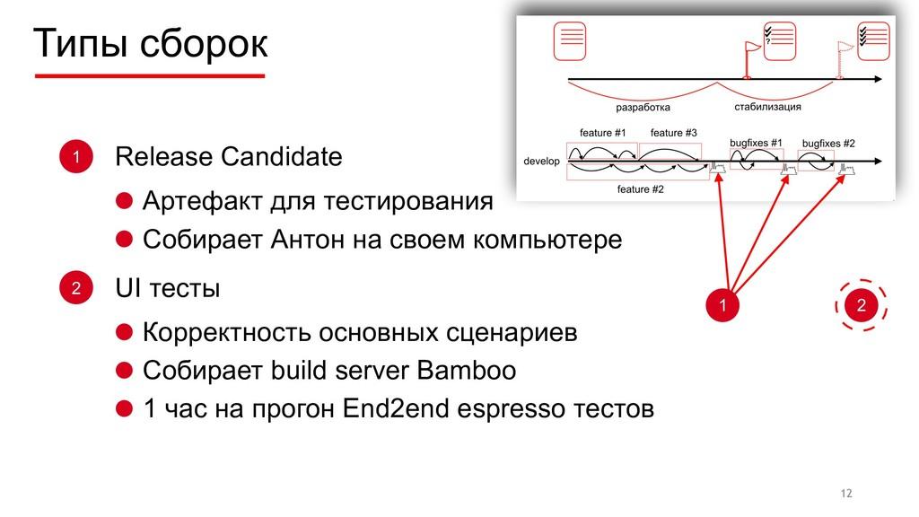 Типы сборок 12 1 Release Candidate 2 UI тесты 2...