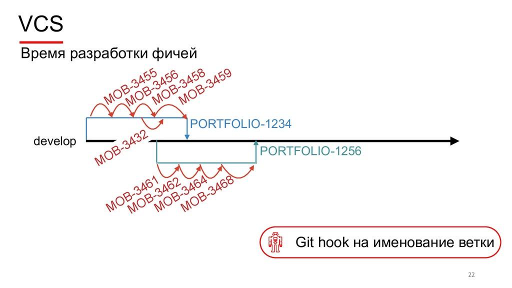 VCS 22 develop Время разработки фичей PORTFOLIO...