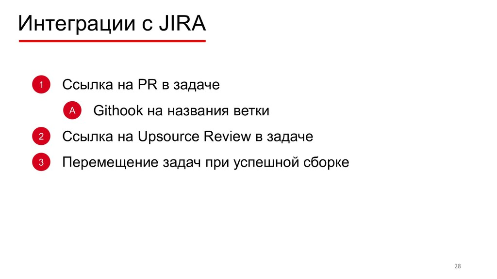 Интеграции с JIRA 28 1 Ссылка на PR в задаче A ...