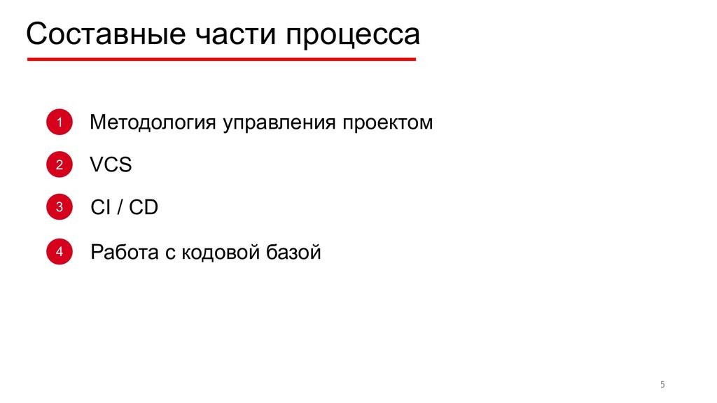 Составные части процесса 5 1 Методология управл...