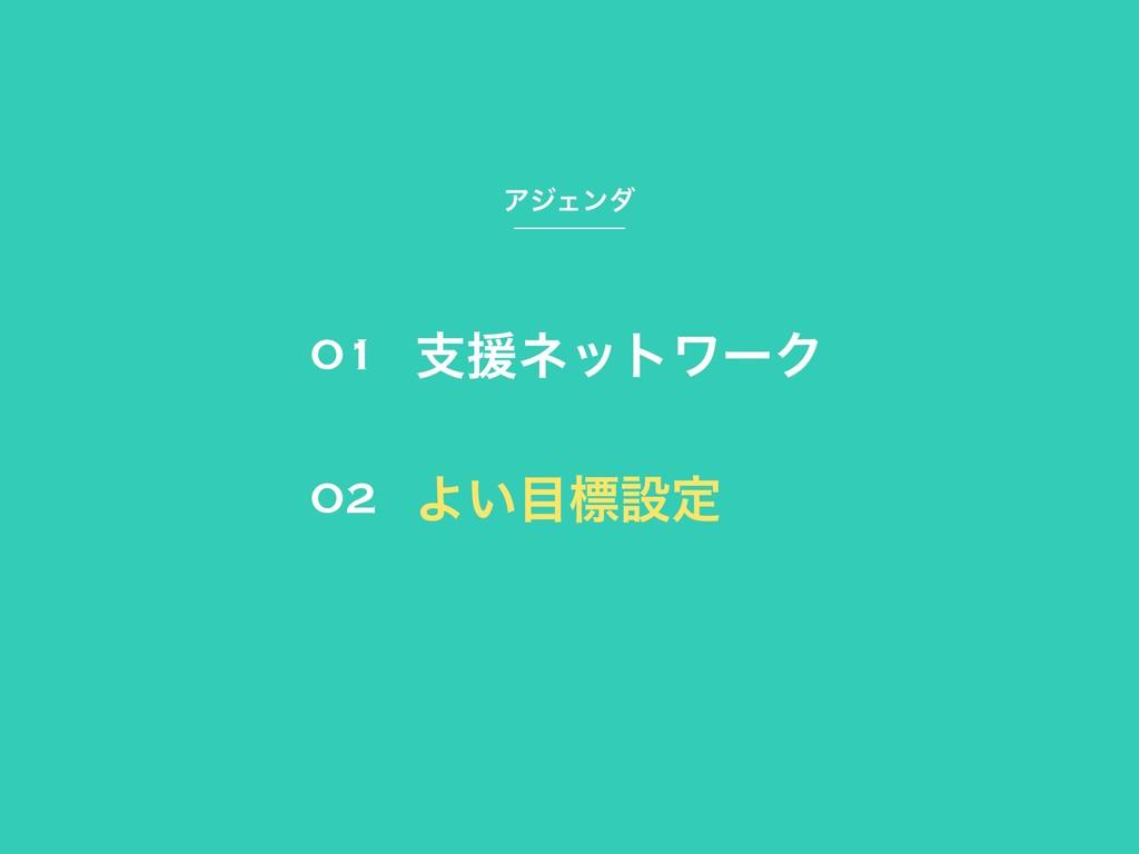 ΞδΣϯμ 01 02 ࢧԉωοτϫʔΫ Α͍ඪઃఆ