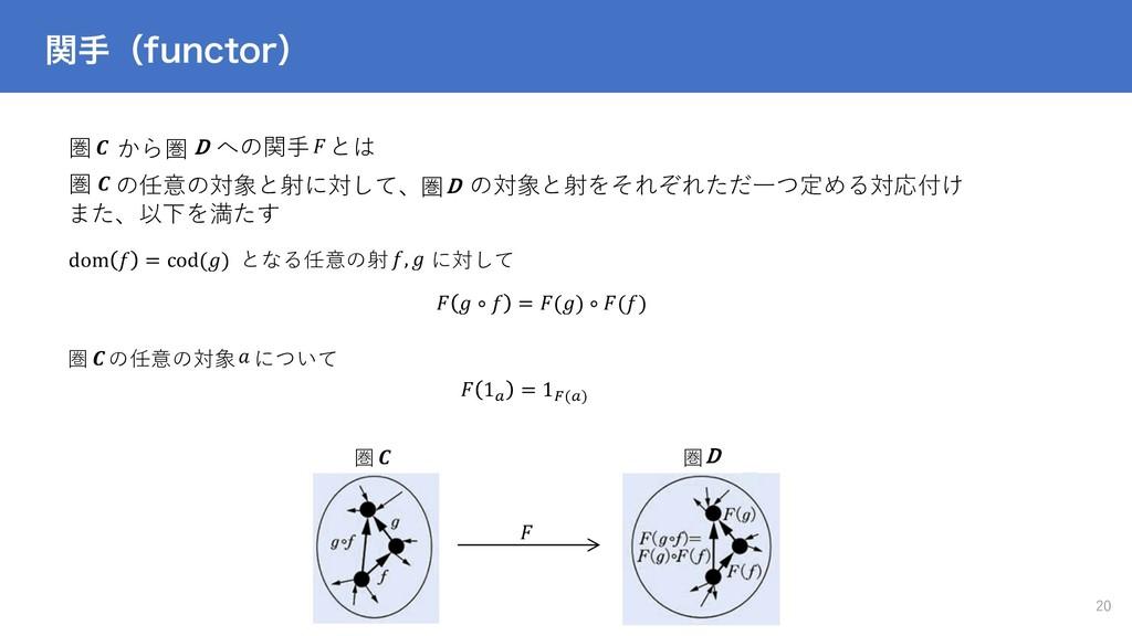 圏 D ؔखʢGVODUPSʣ 20 圏  から への関⼿ とは ,   の任意の対象と射に対...