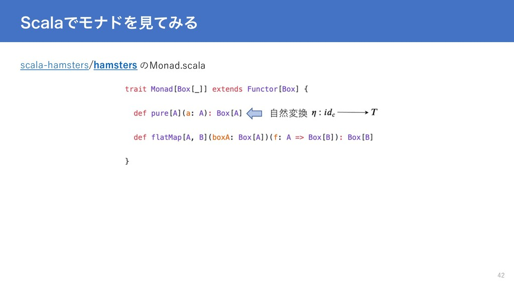 4DBMBͰϞφυΛݟͯΈΔ 42 scala-hamsters/hamsters のMona...