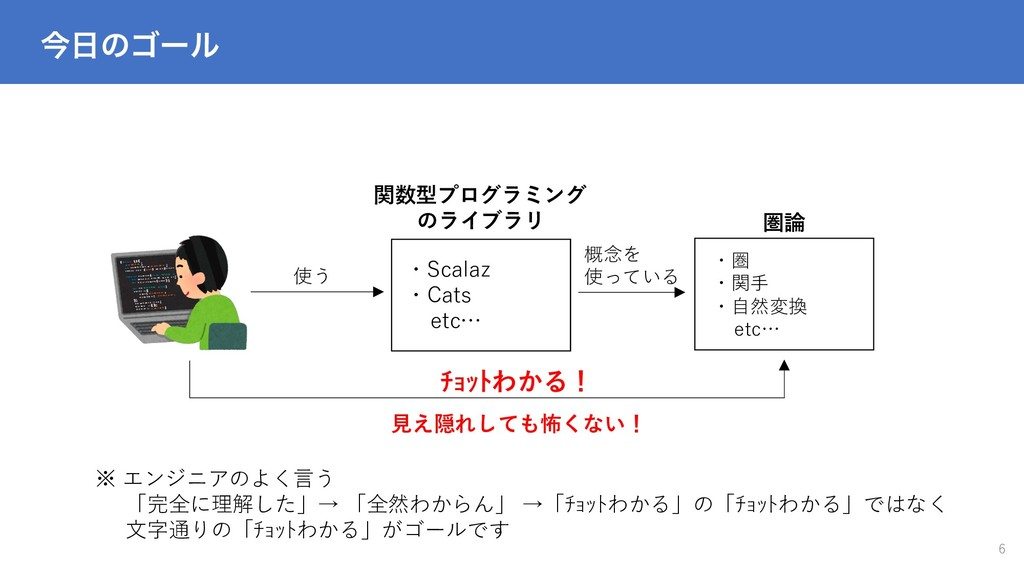 ࠓͷΰʔϧ 6 関数型プログラミング のライブラリ ・Scalaz ・Cats etc… 圏...