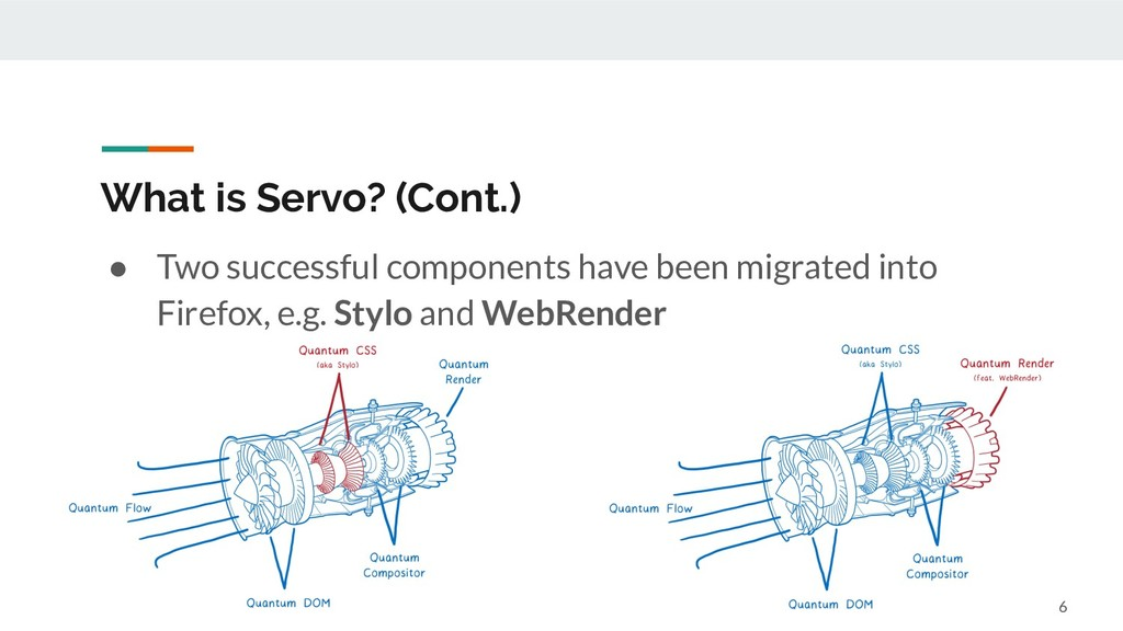 What is Servo? (Cont.) ● Two successful compone...