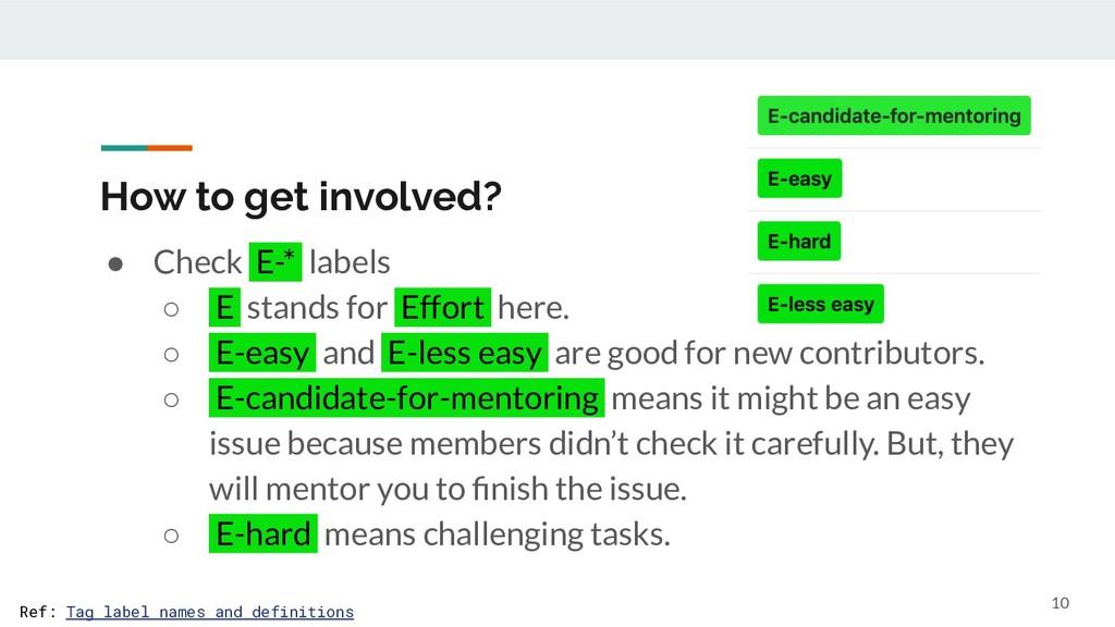 How to get involved? ● Check E-* labels ○ E sta...