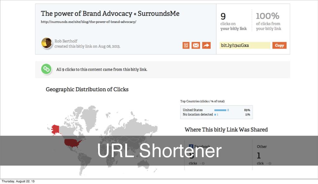 URL Shortener Thursday, August 22, 13